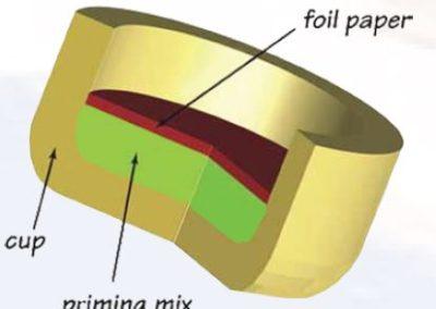 foiling paper 3